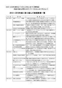 2012~新規事業一覧のサムネイル